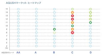 AQUSH(アクシュ) 評判 口コミ 4