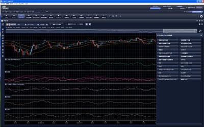 アイネットFXの自己売買分析画面の評判評価