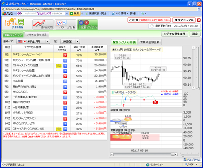 FXプライムぱっと見テクニカル売買シグナル1003017