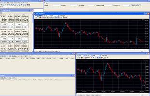 FX取引画面比較_FXトレーディングシステムズ