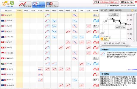 ぱっと見テクニカル20110313bag