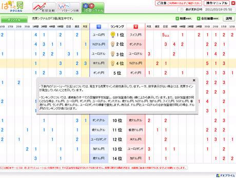 FXライブドル円予想20110315dcas