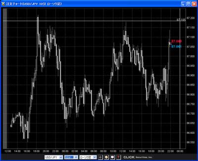 クリック証券評判20100720