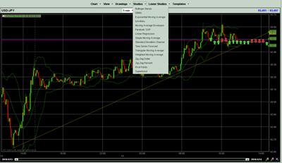 シーネックスC-nexのチャート画面の評判評価