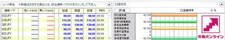 外為オンライン評判20110315
