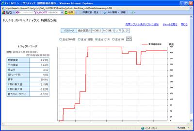 FXライブシグナルマップ100226c