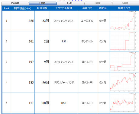 セントラル短資FXライブ20110327ab