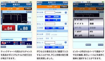 セントラル短資iphone-c