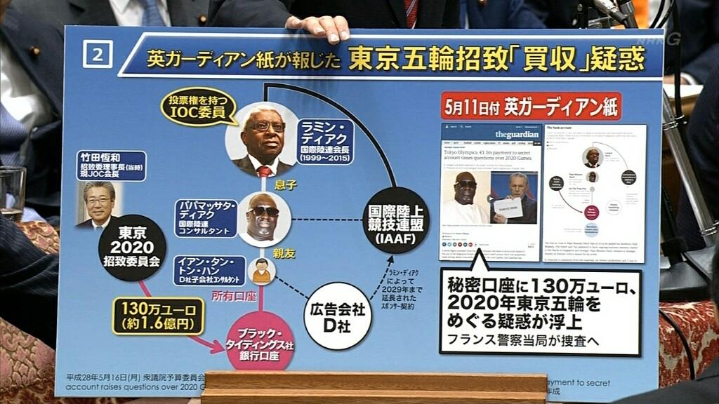 【悲報】東京五輪の竹田恒和JOC会長、贈賄容疑でフランス検察に起訴される