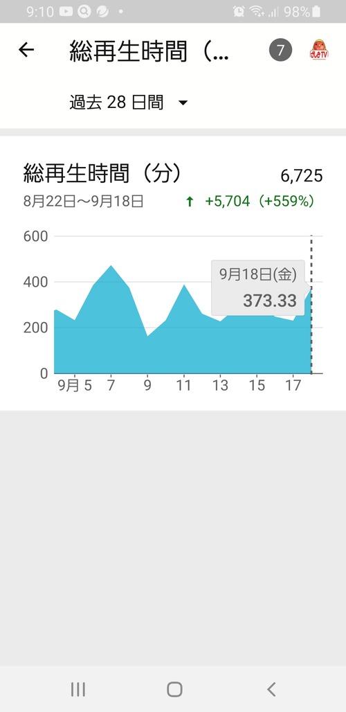 Screenshot_20200920-091057_YT Studio