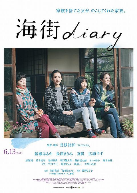 鎌倉だなぁ。海綺麗だなぁ。『海街diary』