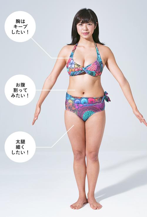 【悲報】平均的日本人まんさんの体、奇形過ぎる