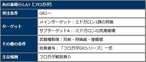 SnapCrab_NoName_2017-12-22_13-12-23_No-00