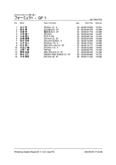 3_ フォーミュラ1 (QF 1) Result