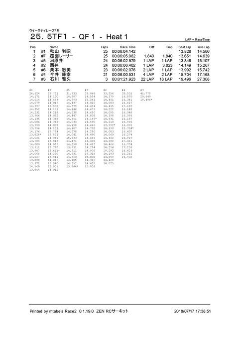 2_ 25.5TF1 (QF 1) Heat 1