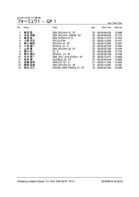 4_ フォーミュラ1 (QF 1) Result