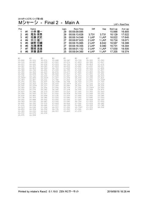 3_ Mシャーシ (Final 2) Main A