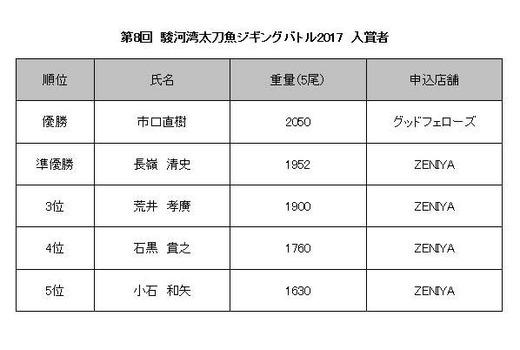 148395365144444742178_tatijigijyoui