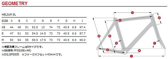 hellium geometory