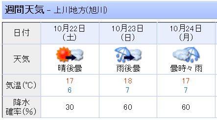 天気予報1022