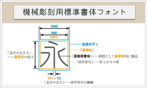 FONT018