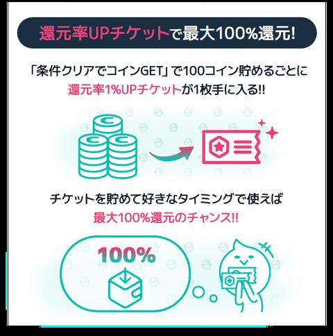 tutorial_ticket