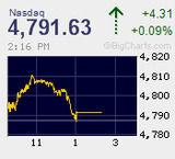 2014.11.28NAS+4.31