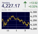 2014.10.14NAS+13.52