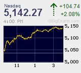 2015.12.04NAS+104.74