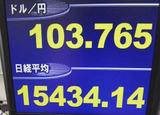 6.16 ドル円