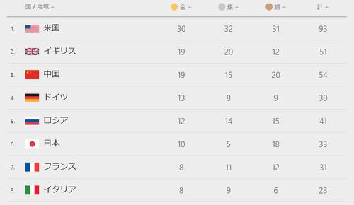 08.18 rio2016 medals
