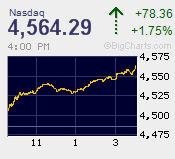 2014.10.28NAS+78.36