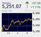 2016.11.09NAS+57.58