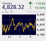 2015.08.28NAS+15.62