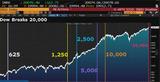 Dow Brakes