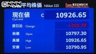 1.25 日経平均株価
