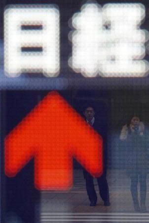 10.9 日経平均株価が1万円を回復