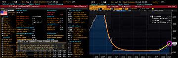 FOMC 6.14