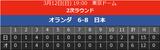 3.12 WBC オランダ戦