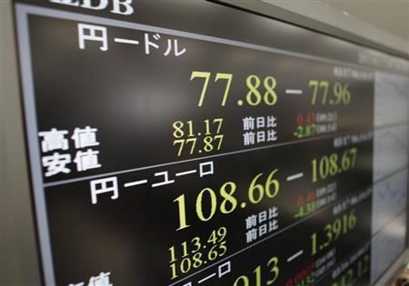 3.17 ドル円市場  史上最高値更新