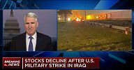 2020.01.03 STOCK DECLINE AFTER US MILITARY STRIKE IN IRAQ-2-3