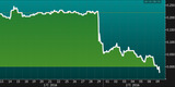 2.9 10年債利回り 過去最低水準