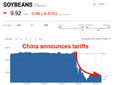 4.4 soybeans
