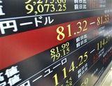3.18 G7協調為替介入 一時82円