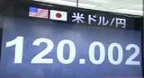 ドル円 120円