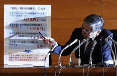 10.31 日銀黒田総裁