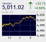 2014.04.15NAS+33.73