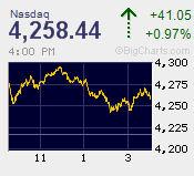 2014.10.17NAS+41.05