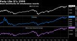 米国市場過去最高値更新