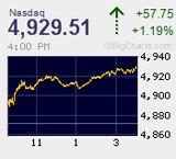 2014.03.16NAS+57.75